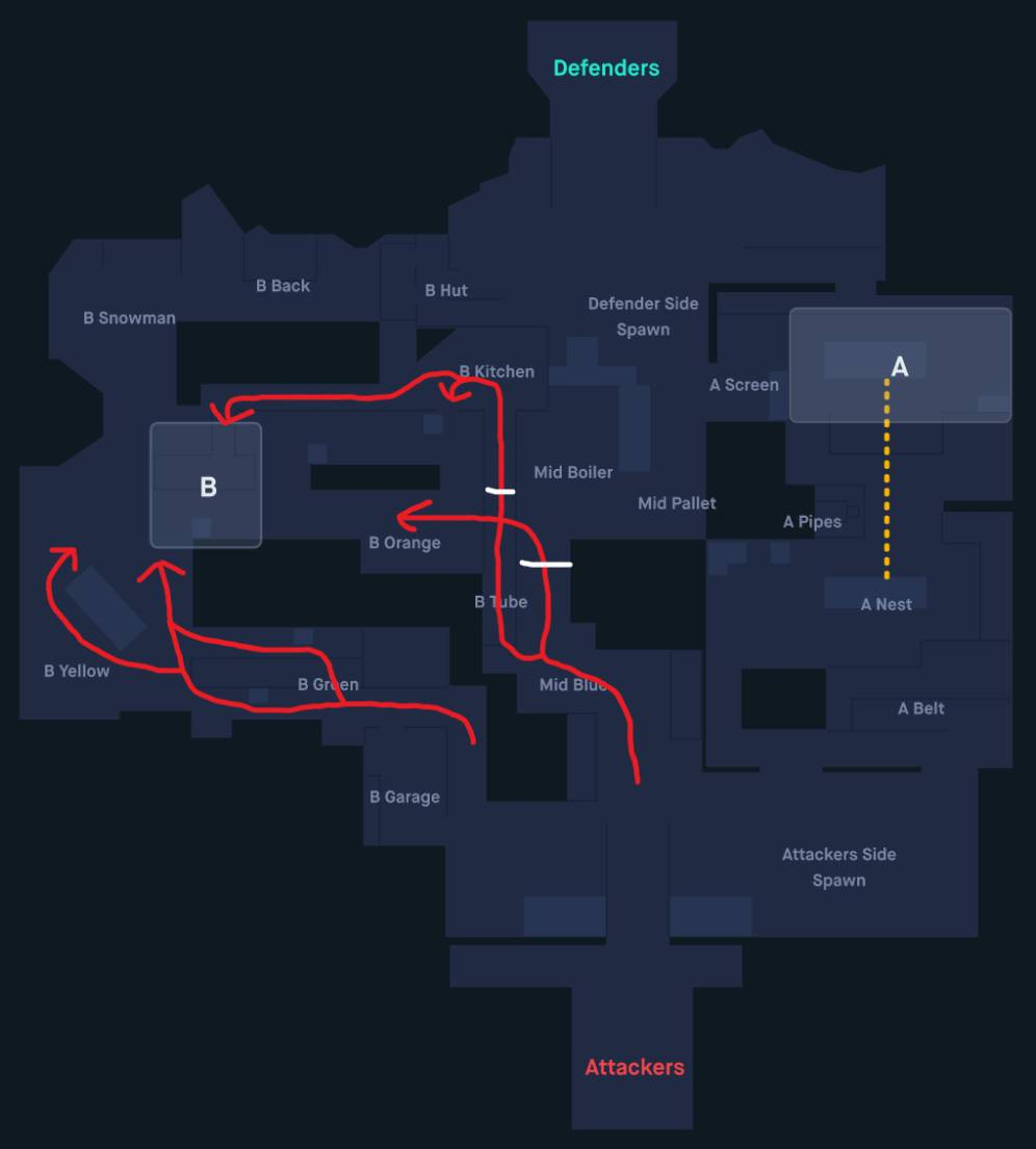 Red lines are Attacker paths; White lines are possible choke points.